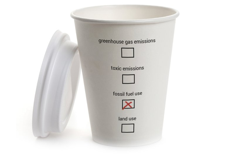 Reusable Or Disposable Which Coffee Cup Has A Smaller Footprint