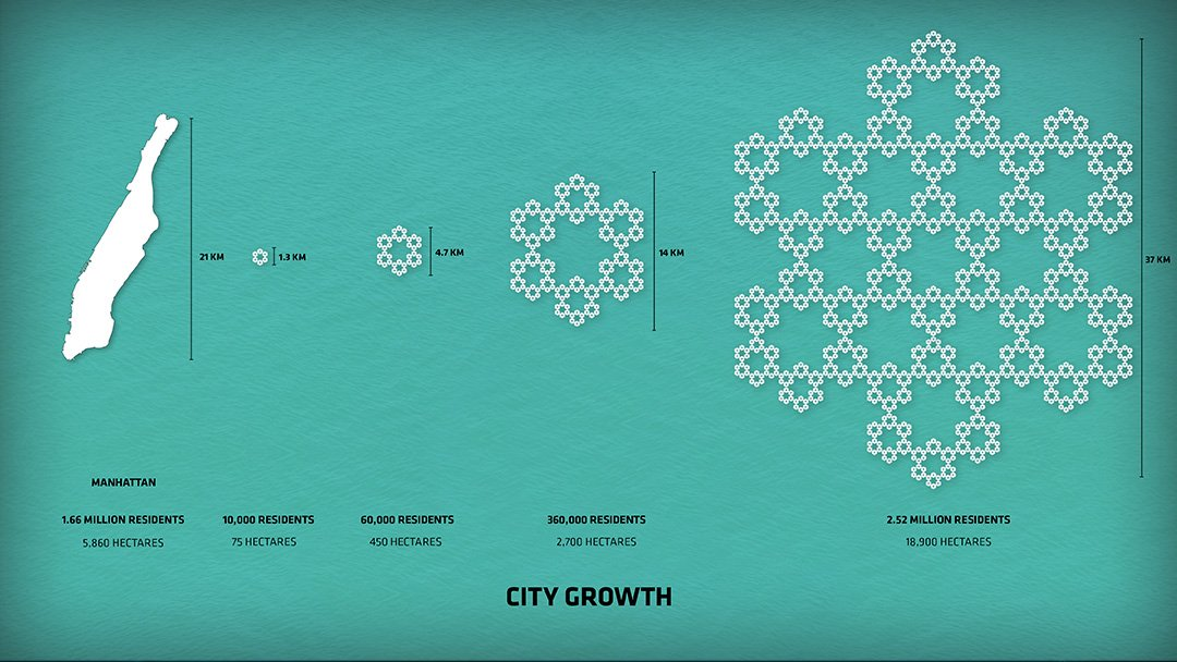 Oceanix floating city growth